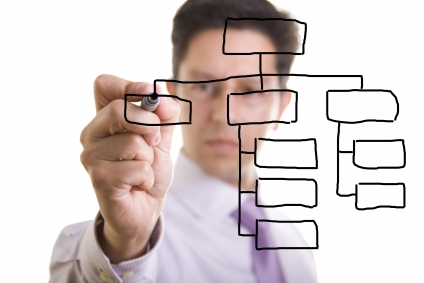 Harnessing the Power of Data-driven Management
