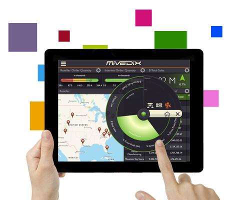 iVEDiX and Microsoft Technology