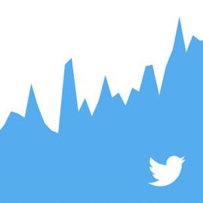 Most Popular Tweets of 2015