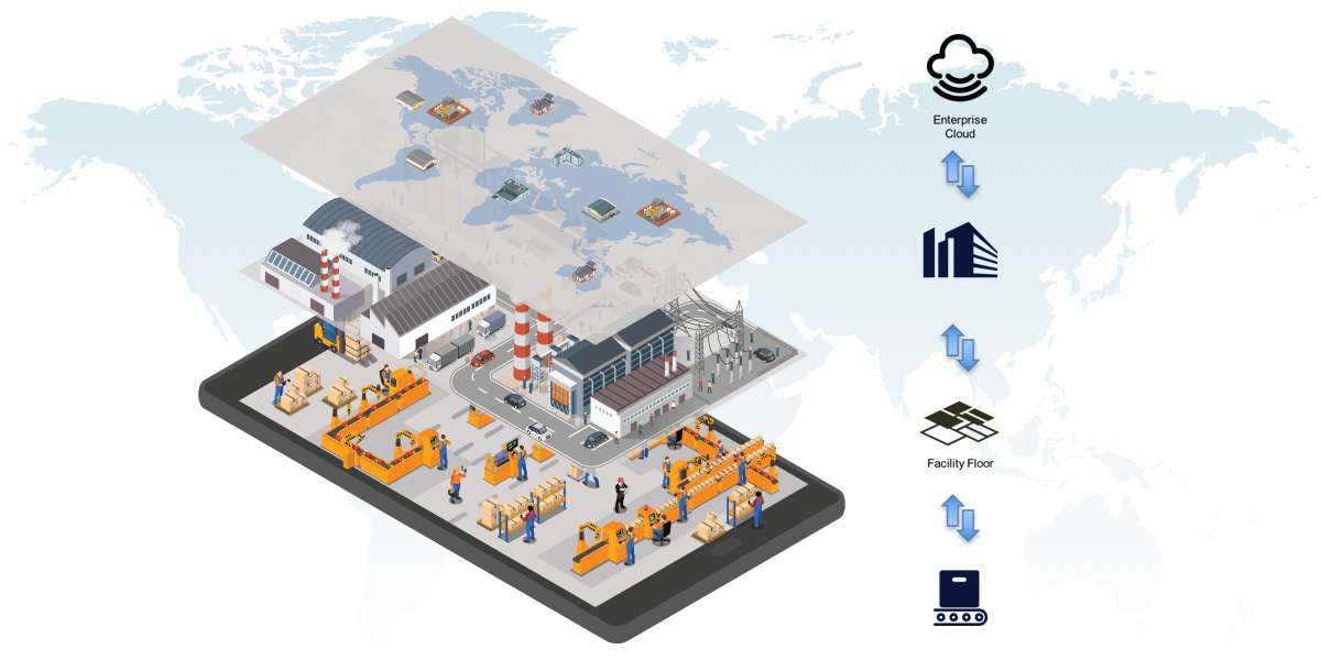 Industry 4.0: Sensors, Analytics, and the Smart Factory